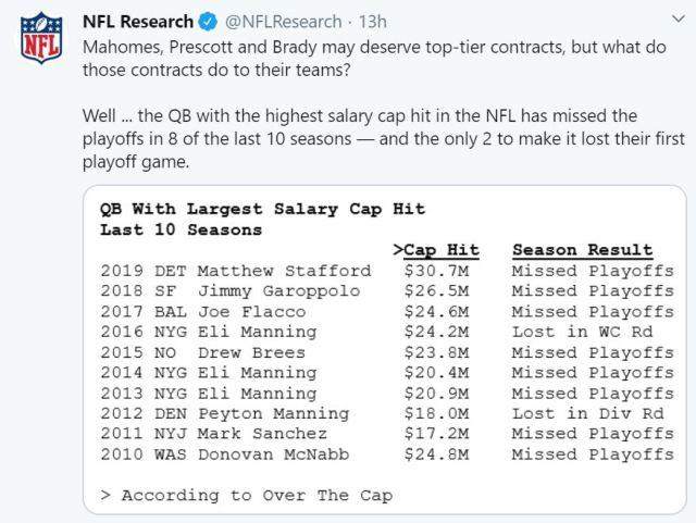 nflresearch